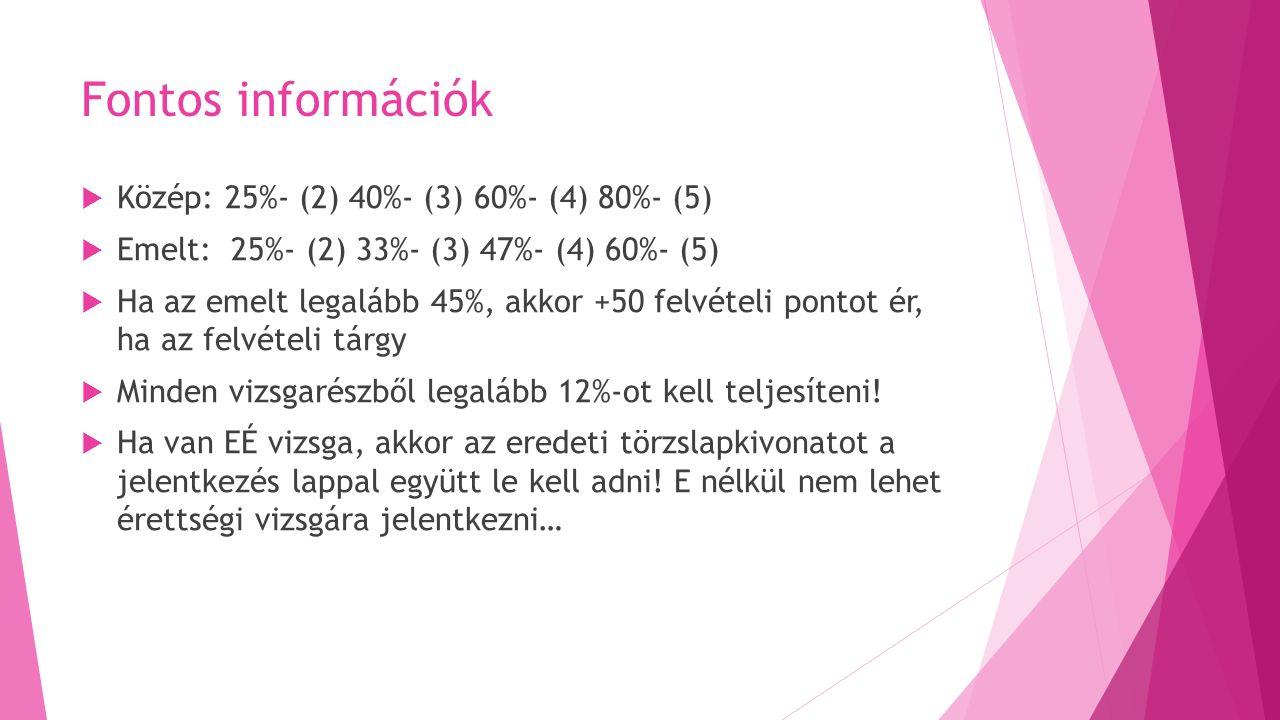 Fontos információk  Közép: 25%- (2) 40%- (3) 60%- (4) 80%- (5)  Emelt: 25%- (2) 33%- (3) 47%- (4) 60%- (5)  Ha az emelt legalább 45%, akkor +50 felvételi pontot ér, ha az felvételi tárgy  Minden vizsgarészből legalább 12%-ot kell teljesíteni.