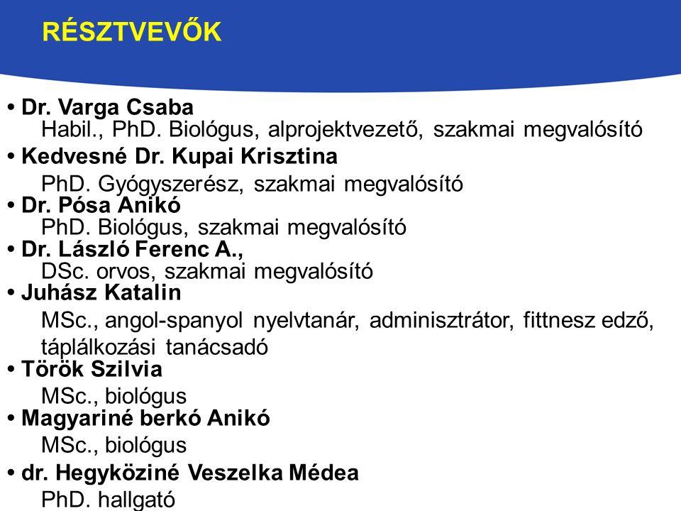 RÉSZTVEVŐK Dr. Varga Csaba Habil., PhD.