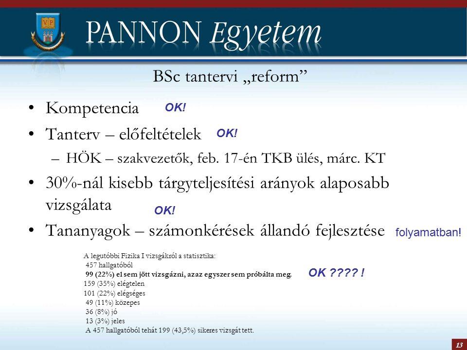 """13 BSc tantervi """"reform Kompetencia Tanterv – előfeltételek –HÖK – szakvezetők, feb."""
