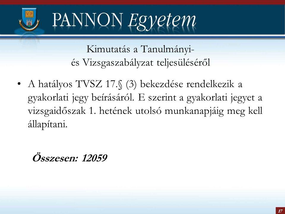 17 Kimutatás a Tanulmányi- és Vizsgaszabályzat teljesüléséről A hatályos TVSZ 17.§ (3) bekezdése rendelkezik a gyakorlati jegy beírásáról.