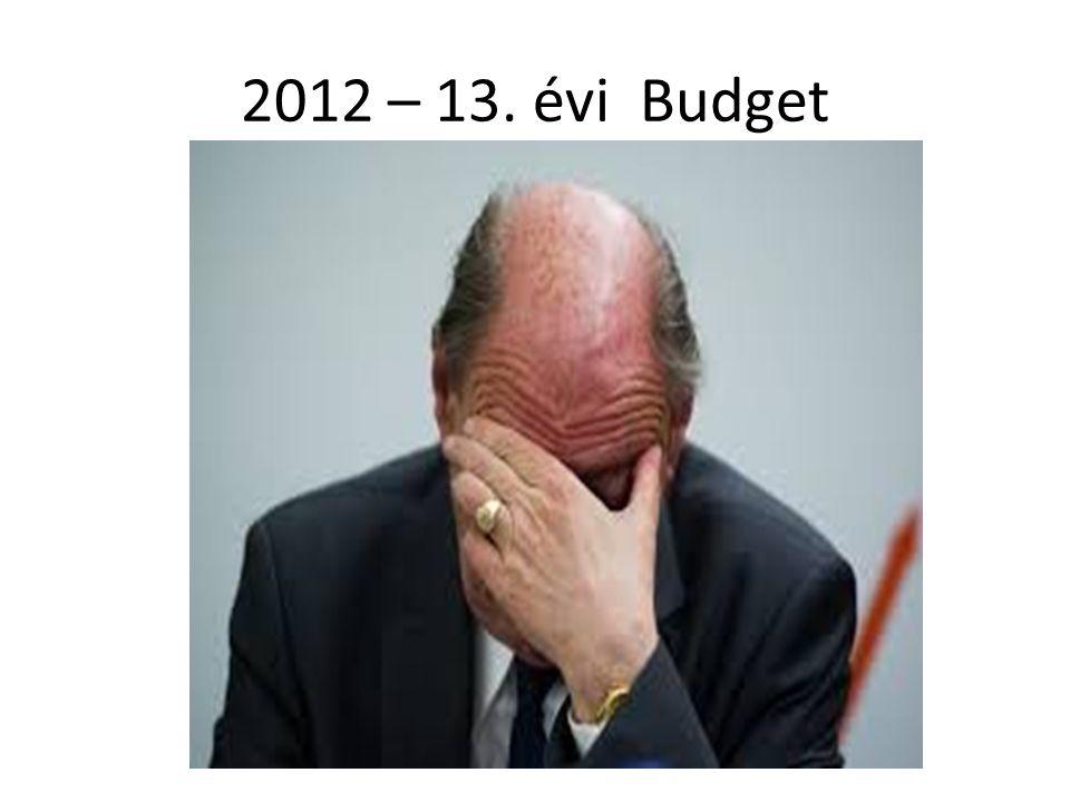 2012 – 13. évi Budget