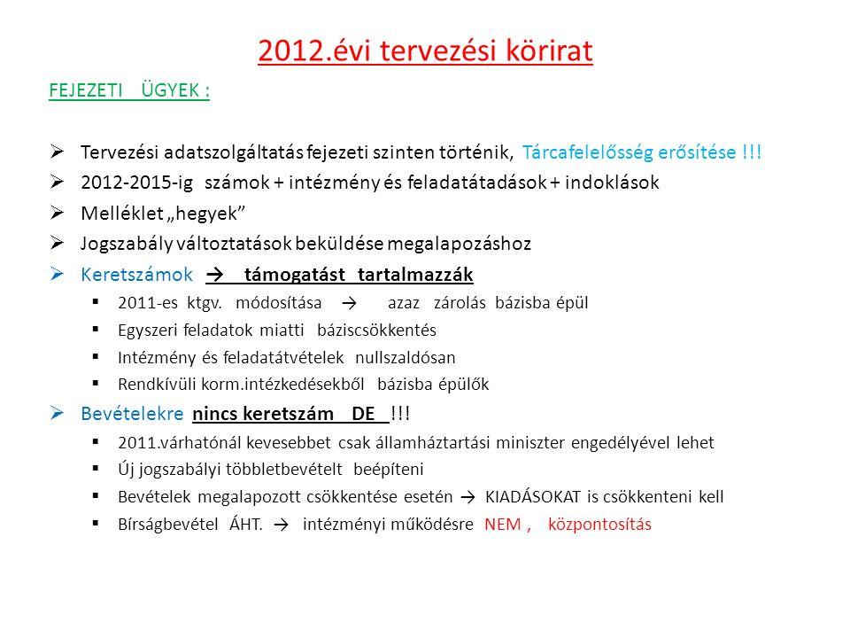 2012.évi tervezési körirat FEJEZETI ÜGYEK :  Tervezési adatszolgáltatás fejezeti szinten történik, Tárcafelelősség erősítése !!.