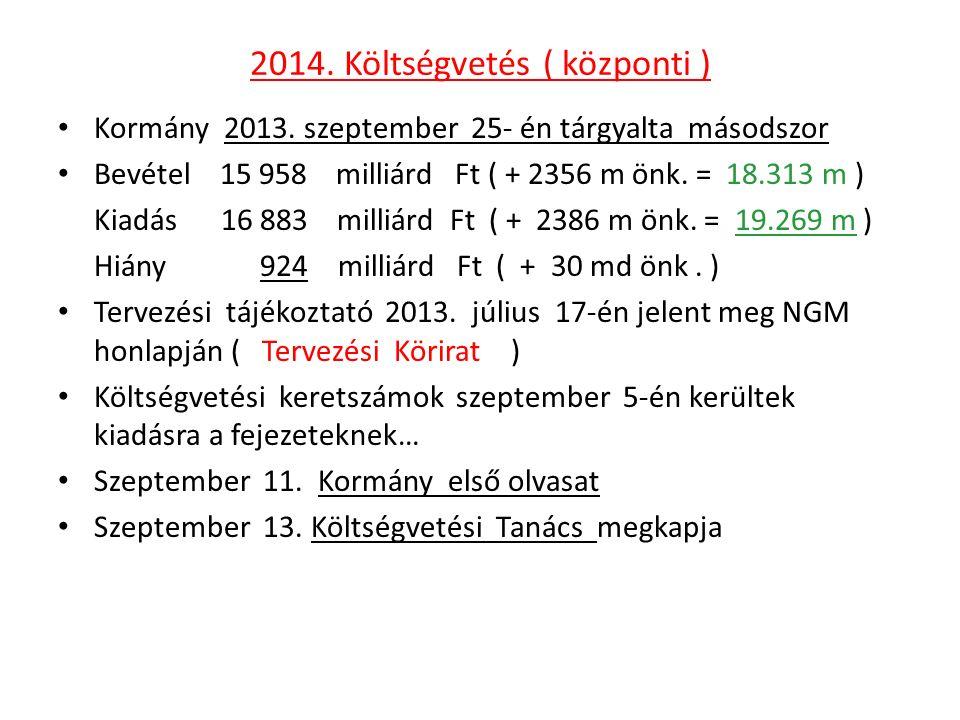 2014. Költségvetés ( központi ) Kormány 2013.