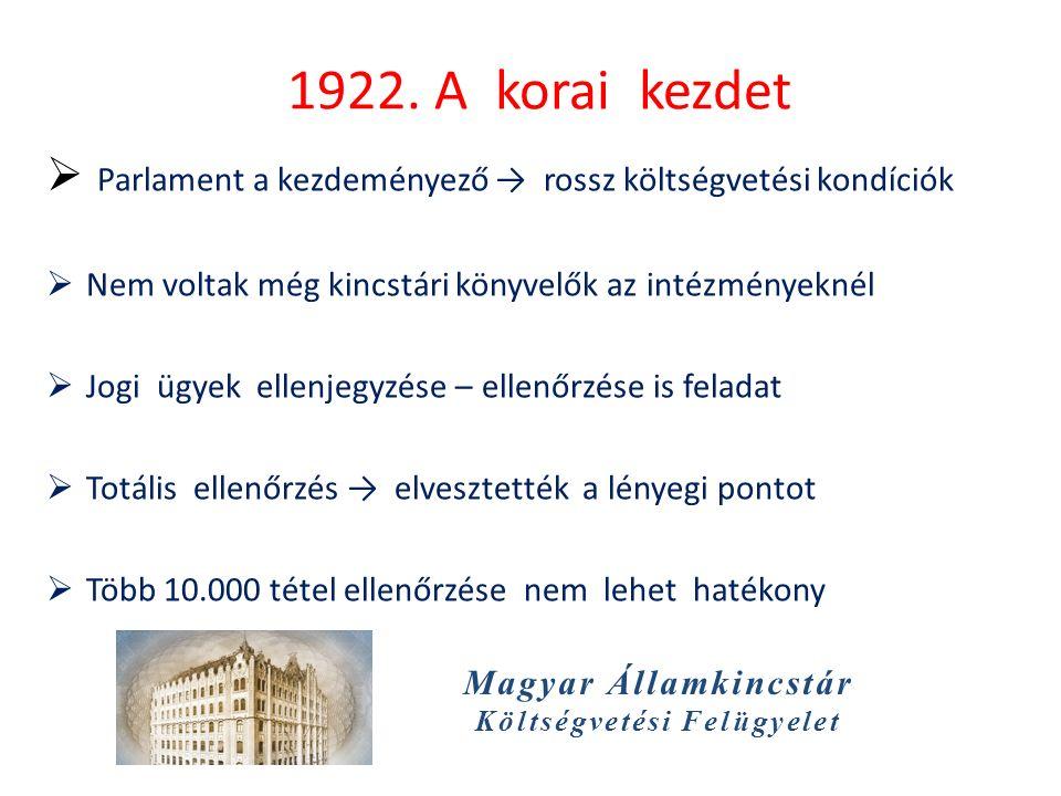 Magyar Államkincstár Költségvetési Felügyelet 1922.