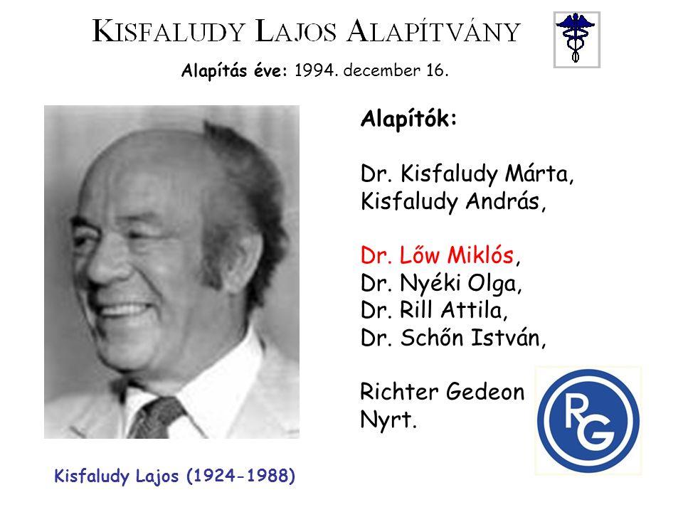 Kisfaludy Lajos (1924-1988) Alapítók: Dr. Kisfaludy Márta, Kisfaludy András, Dr.
