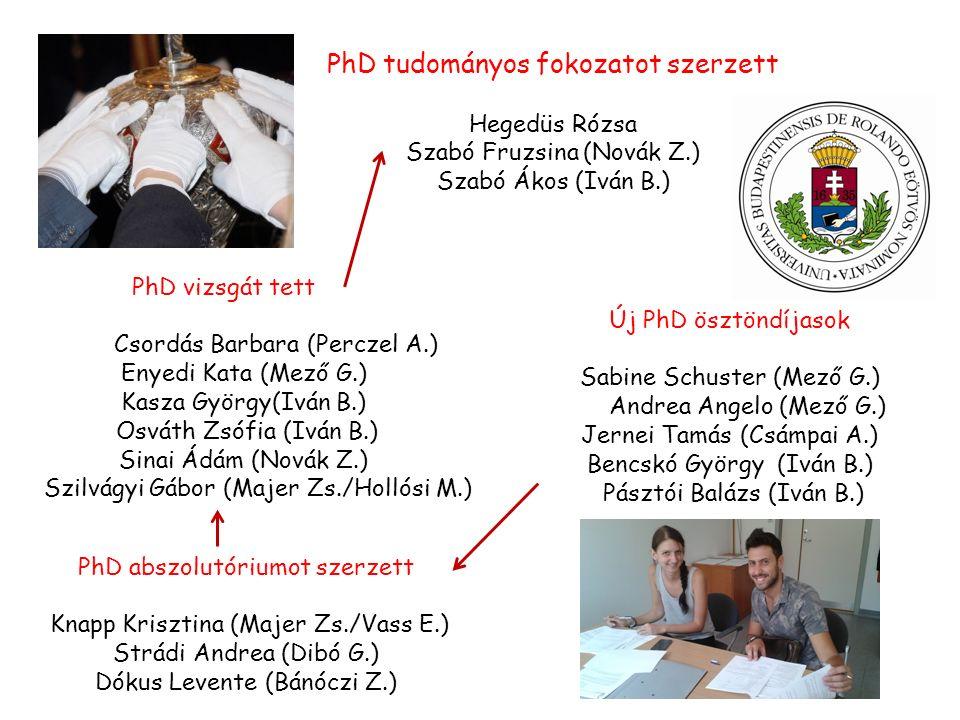 PhD tudományos fokozatot szerzett Hegedüs Rózsa Szabó Fruzsina (Novák Z.) Szabó Ákos (Iván B.) PhD abszolutóriumot szerzett Knapp Krisztina (Majer Zs./Vass E.) Strádi Andrea (Dibó G.) Dókus Levente (Bánóczi Z.) Új PhD ösztöndíjasok Sabine Schuster (Mező G.) Andrea Angelo (Mező G.) Jernei Tamás (Csámpai A.) Bencskó György (Iván B.) Pásztói Balázs (Iván B.) PhD vizsgát tett Csordás Barbara (Perczel A.) Enyedi Kata (Mező G.) Kasza György(Iván B.) Osváth Zsófia (Iván B.) Sinai Ádám (Novák Z.) Szilvágyi Gábor (Majer Zs./Hollósi M.)