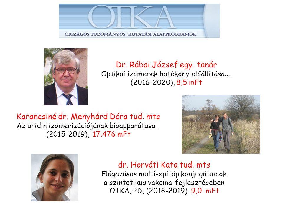 Dr. Rábai József egy. tanár Optikai izomerek hatékony előállítása....