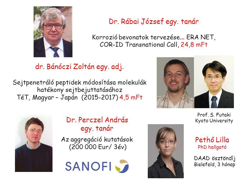 dr. Bánóczi Zoltán egy. adj.