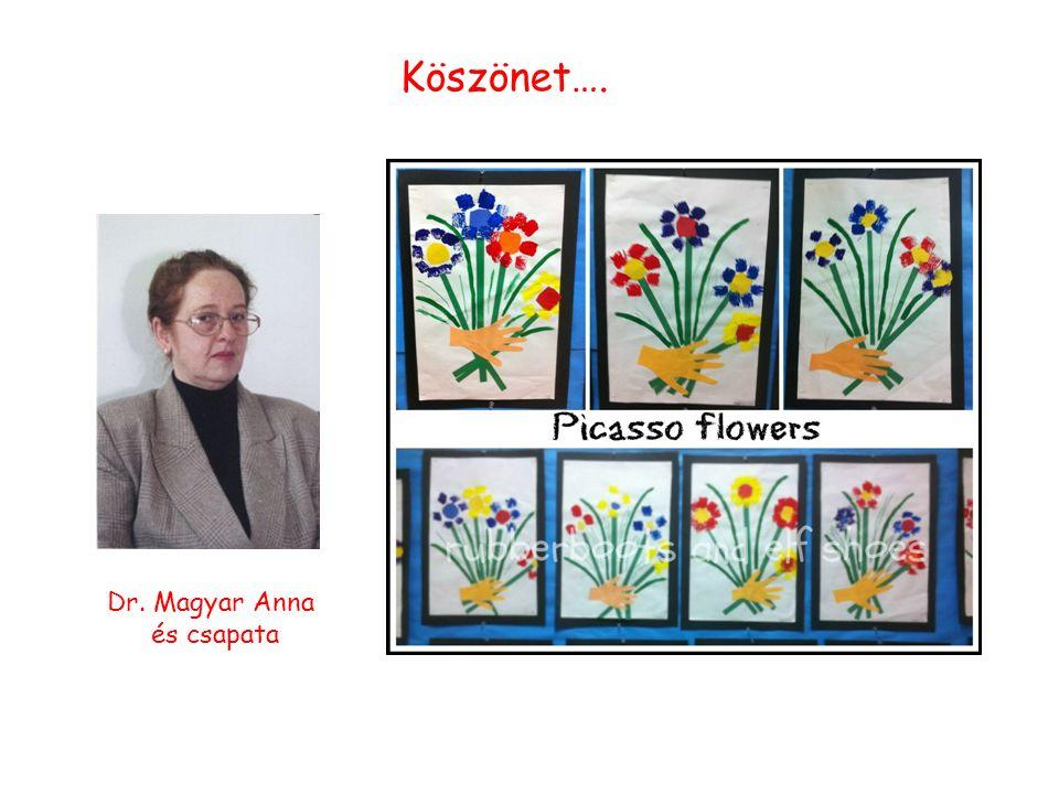 Dr. Magyar Anna és csapata Köszönet….