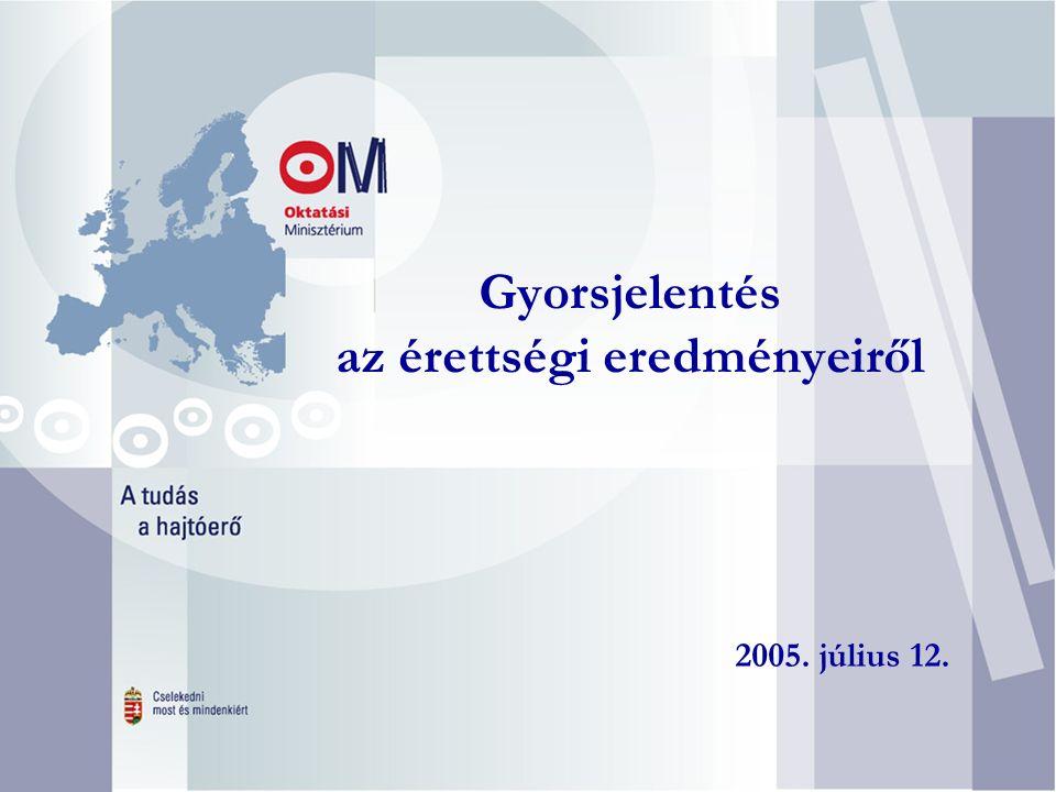 Gyorsjelentés az érettségi eredményeiről 2005. július 12.