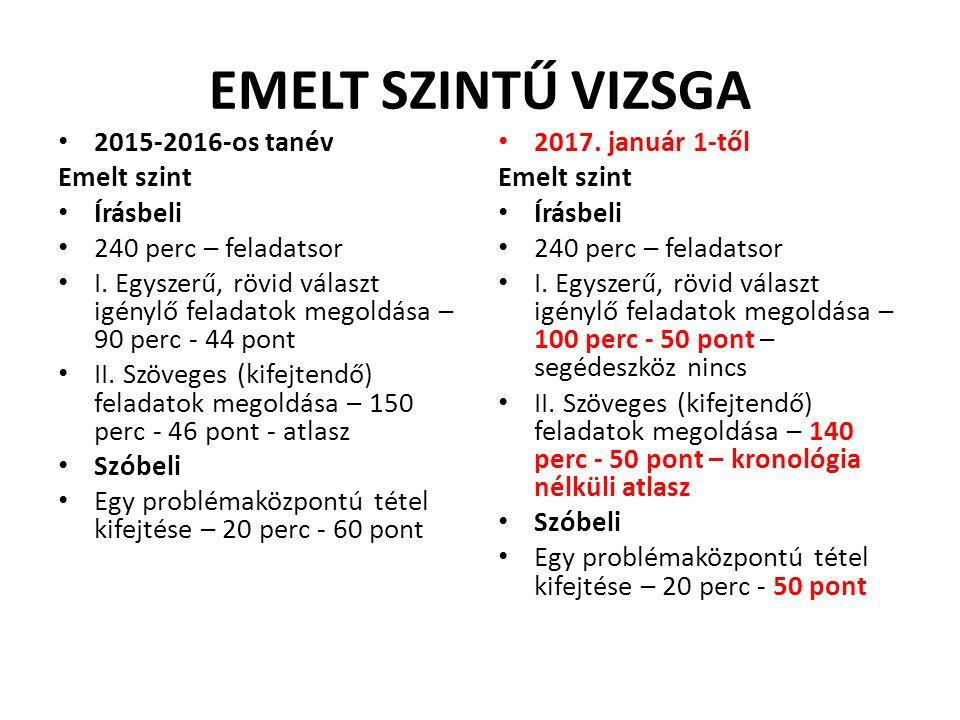 EMELT SZINTŰ VIZSGA 2015-2016-os tanév Emelt szint Írásbeli 240 perc – feladatsor I.