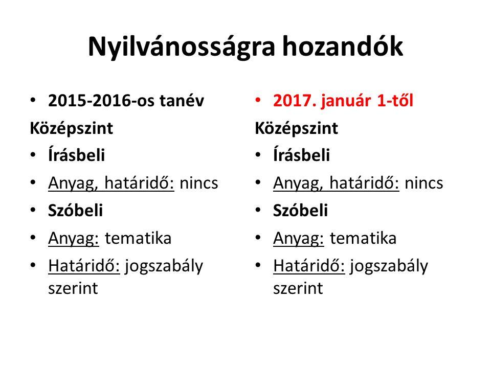 Nyilvánosságra hozandók 2015-2016-os tanév Középszint Írásbeli Anyag, határidő: nincs Szóbeli Anyag: tematika Határidő: jogszabály szerint 2017.