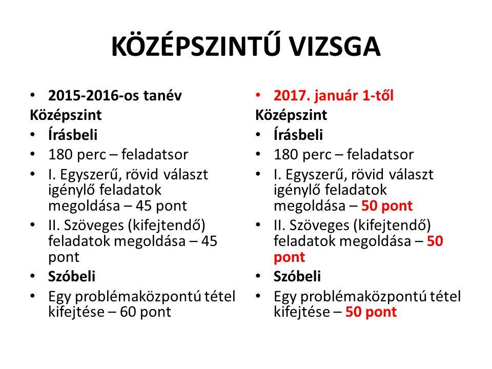 KÖZÉPSZINTŰ VIZSGA 2015-2016-os tanév Középszint Írásbeli 180 perc – feladatsor I.