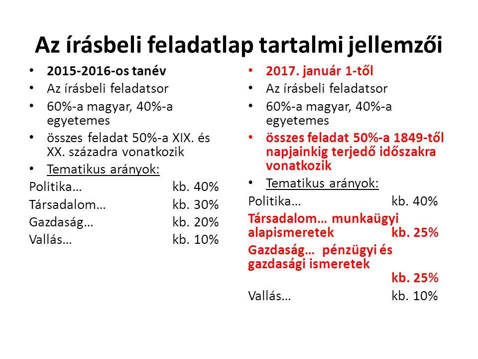Az írásbeli feladatlap tartalmi jellemzői 2015-2016-os tanév Az írásbeli feladatsor 60%-a magyar, 40%-a egyetemes összes feladat 50%-a XIX.