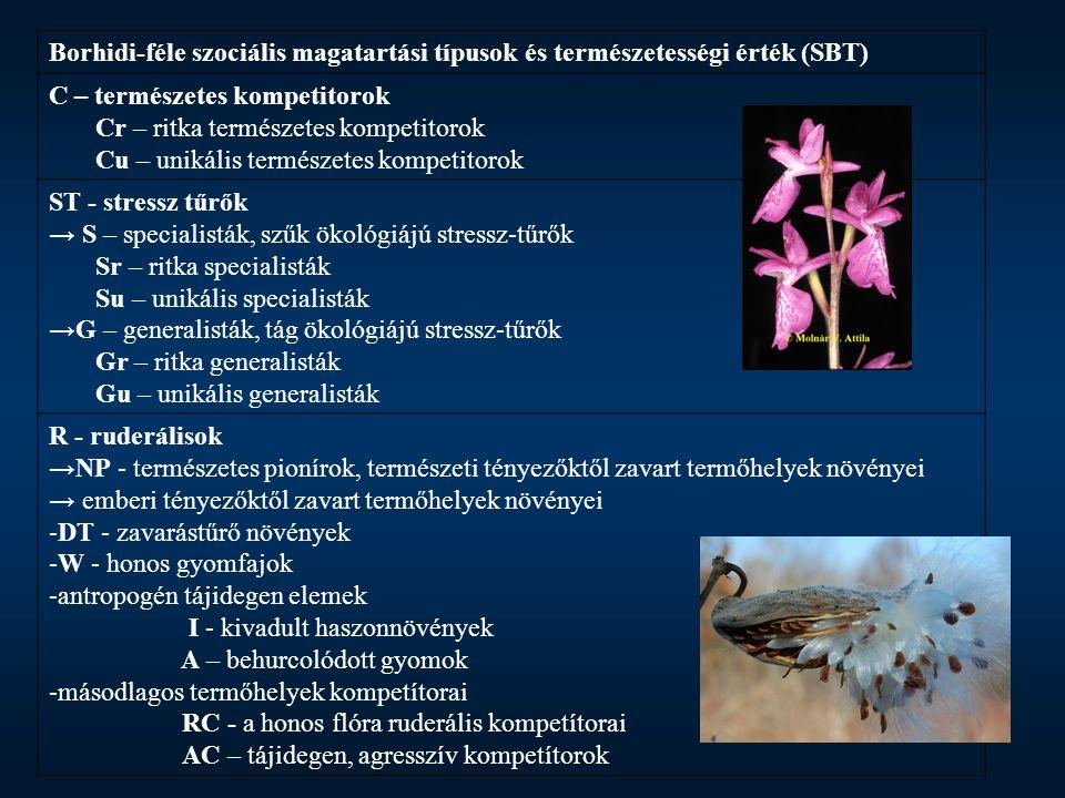 Magterjesztési mód AN – Anemochoria AR – Antropochoria AU – Autochoria EN – Endozoochoria EP – Epizoochoria HY – Hydrochoria MM – Myrmekochoria ZO – Zoochoria