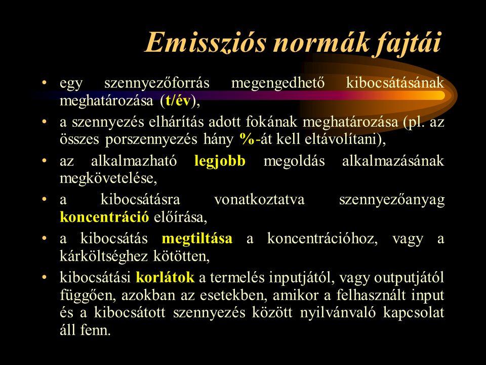 Emissziós normák Az egyes szennyező forrásokra kéményenként, vagy üzemenként írják elő a kibocsátható szennyezőanyag mennyiségét.