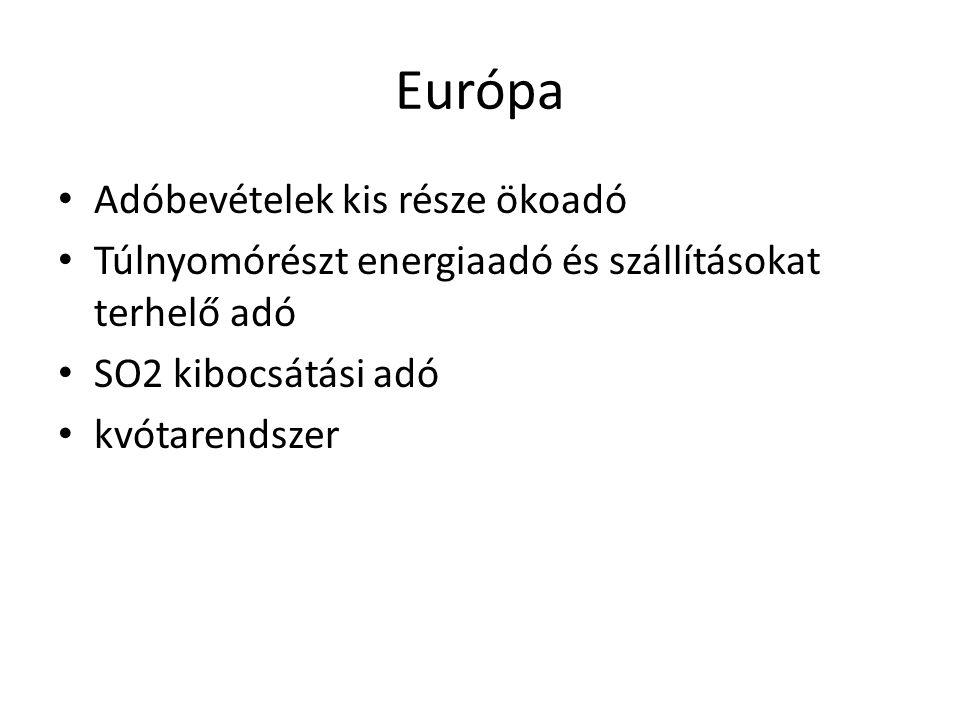 Európa Adóbevételek kis része ökoadó Túlnyomórészt energiaadó és szállításokat terhelő adó SO2 kibocsátási adó kvótarendszer
