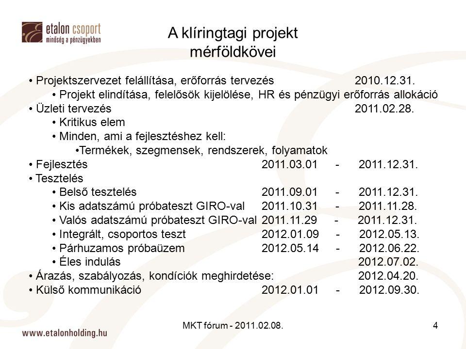 Projektszervezet felállítása, erőforrás tervezés2010.12.31. Projekt elindítása, felelősök kijelölése, HR és pénzügyi erőforrás allokáció Üzleti tervez