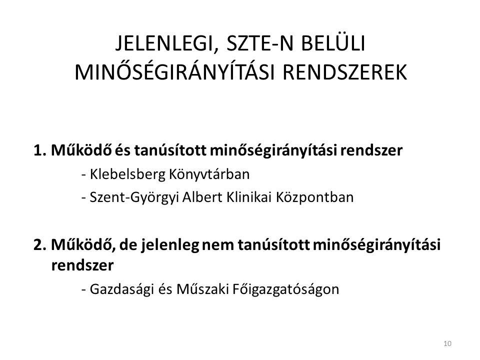 JELENLEGI, SZTE-N BELÜLI MINŐSÉGIRÁNYÍTÁSI RENDSZEREK 1. Működő és tanúsított minőségirányítási rendszer - Klebelsberg Könyvtárban - Szent-Györgyi Alb