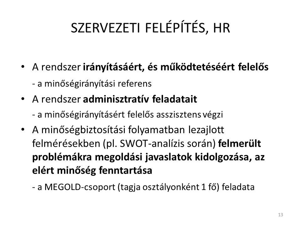SZERVEZETI FELÉPÍTÉS, HR A rendszer irányításáért, és működtetéséért felelős - a minőségirányítási referens A rendszer adminisztratív feladatait - a minőségirányításért felelős asszisztens végzi A minőségbiztosítási folyamatban lezajlott felmérésekben (pl.