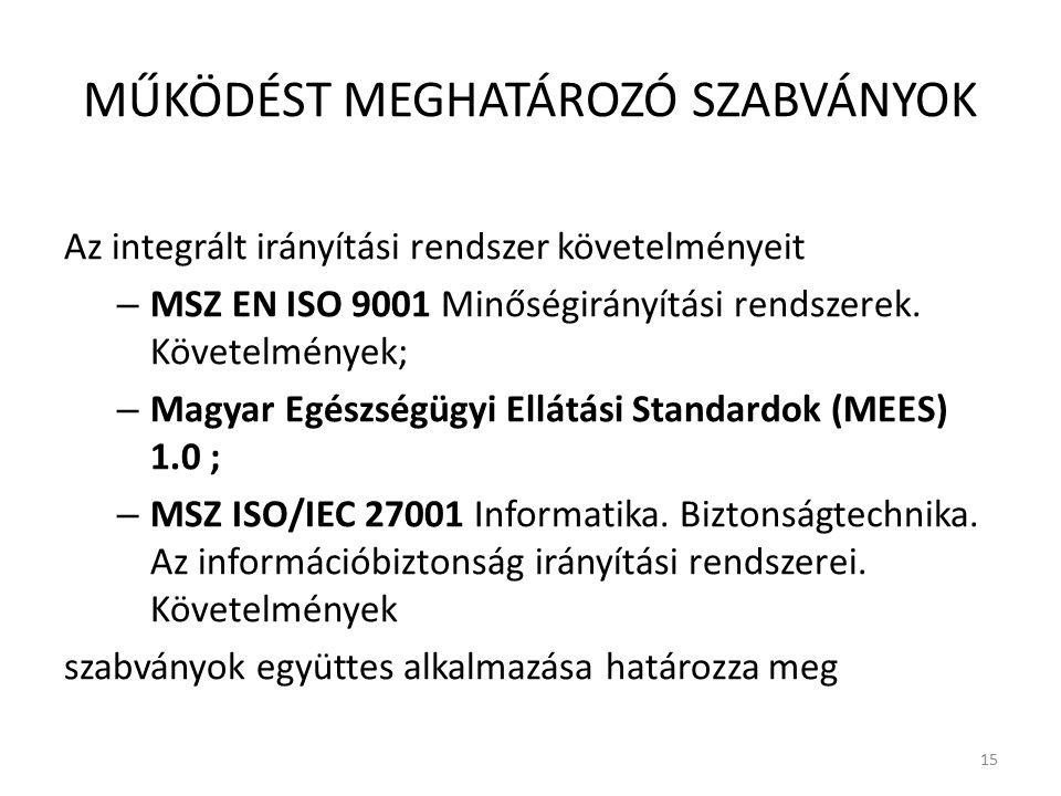 MŰKÖDÉST MEGHATÁROZÓ SZABVÁNYOK Az integrált irányítási rendszer követelményeit – MSZ EN ISO 9001 Minőségirányítási rendszerek. Követelmények; – Magya