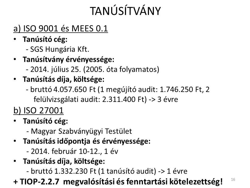 TANÚSÍTVÁNY a) ISO 9001 és MEES 0.1 Tanúsító cég: - SGS Hungária Kft. Tanúsítvány érvényessége: - 2014. július 25. (2005. óta folyamatos) Tanúsítás dí