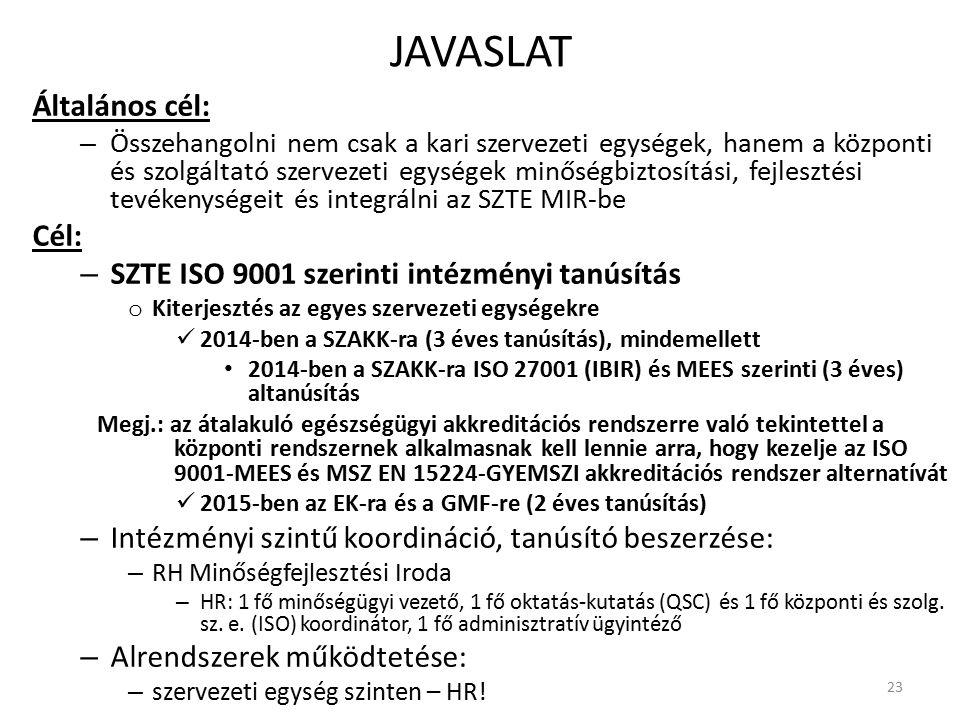 JAVASLAT Általános cél: – Összehangolni nem csak a kari szervezeti egységek, hanem a központi és szolgáltató szervezeti egységek minőségbiztosítási, fejlesztési tevékenységeit és integrálni az SZTE MIR-be Cél: – SZTE ISO 9001 szerinti intézményi tanúsítás o Kiterjesztés az egyes szervezeti egységekre 2014-ben a SZAKK-ra (3 éves tanúsítás), mindemellett 2014-ben a SZAKK-ra ISO 27001 (IBIR) és MEES szerinti (3 éves) altanúsítás Megj.: az átalakuló egészségügyi akkreditációs rendszerre való tekintettel a központi rendszernek alkalmasnak kell lennie arra, hogy kezelje az ISO 9001-MEES és MSZ EN 15224-GYEMSZI akkreditációs rendszer alternatívát 2015-ben az EK-ra és a GMF-re (2 éves tanúsítás) – Intézményi szintű koordináció, tanúsító beszerzése: – RH Minőségfejlesztési Iroda – HR: 1 fő minőségügyi vezető, 1 fő oktatás-kutatás (QSC) és 1 fő központi és szolg.