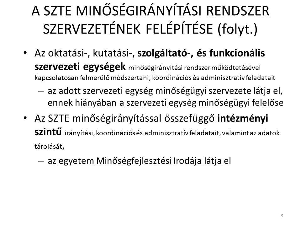 A SZTE MINŐSÉGIRÁNYÍTÁSI RENDSZER SZERVEZETÉNEK FELÉPÍTÉSE (folyt.) Az oktatási-, kutatási-, szolgáltató-, és funkcionális szervezeti egységek minőség