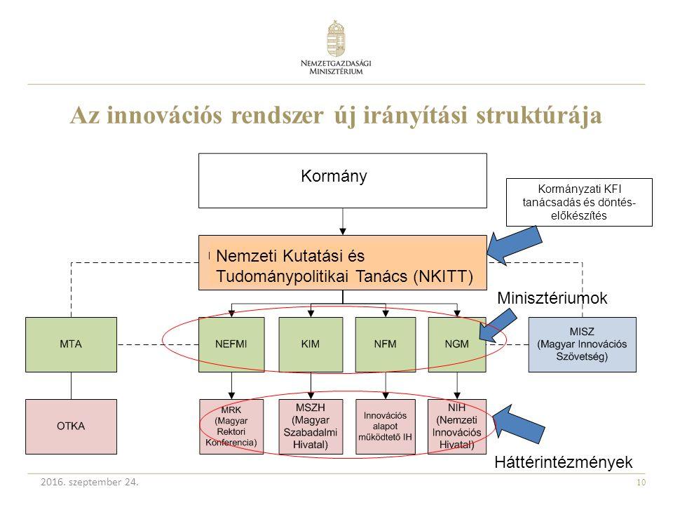 10 2016. szeptember 24. Az innovációs rendszer új irányítási struktúrája Kormány Nemzeti Kutatási és Tudománypolitikai Tanács (NKITT) Minisztériumok H