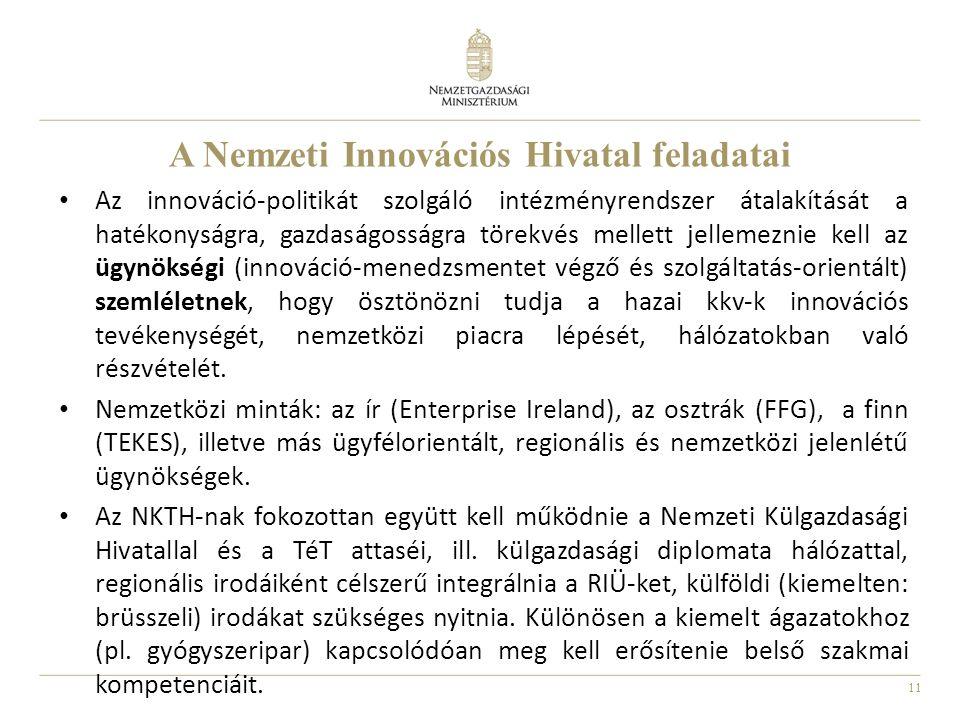 11 A Nemzeti Innovációs Hivatal feladatai Az innováció-politikát szolgáló intézményrendszer átalakítását a hatékonyságra, gazdaságosságra törekvés mellett jellemeznie kell az ügynökségi (innováció-menedzsmentet végző és szolgáltatás-orientált) szemléletnek, hogy ösztönözni tudja a hazai kkv-k innovációs tevékenységét, nemzetközi piacra lépését, hálózatokban való részvételét.