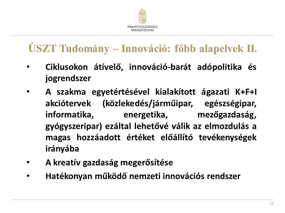 16 ÚSZT Tudomány – Innováció: főbb alapelvek II. Ciklusokon átívelő, innováció-barát adópolitika és jogrendszer A szakma egyetértésével kialakított ág