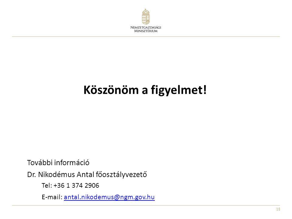 18 Köszönöm a figyelmet! További információ Dr. Nikodémus Antal főosztályvezető Tel: +36 1 374 2906 E-mail: antal.nikodemus@ngm.gov.huantal.nikodemus@