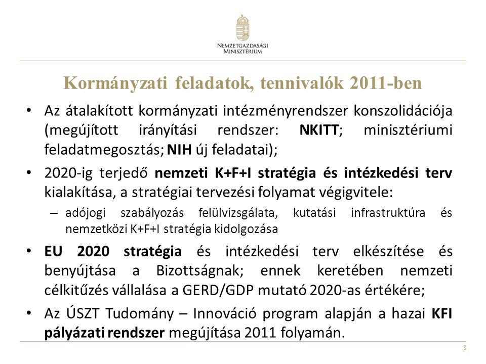9 A K+F és innovációs stratégiaalkotás alapelvei Egységes és megújított KFI támogatási rendszer kialakítása Ösztönző KFI jogszabályi és adópolitikai környezet kialakítása Egységes KFI monitoring és értékelési rendszer kialakítása, valamint TéT Obszervatórium létrehozása (politikai elkötelezettség a tényekre épülő politikaformálás (evidence-based policy making) iránt).