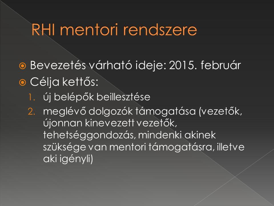  Bevezetés várható ideje: 2015. február  Célja kettős: 1. új belépők beillesztése 2. meglévő dolgozók támogatása (vezetők, újonnan kinevezett vezető