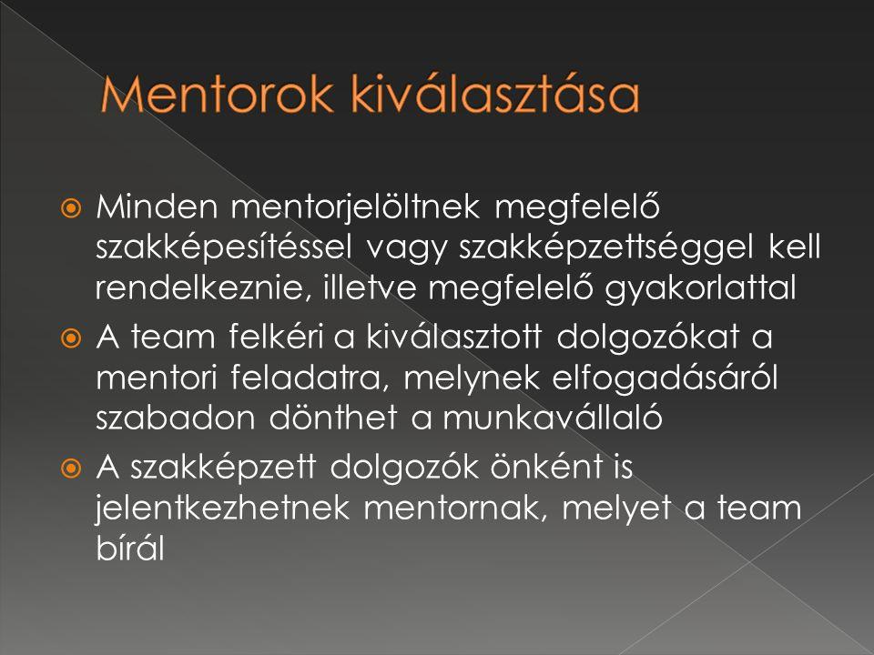  Minden mentorjelöltnek megfelelő szakképesítéssel vagy szakképzettséggel kell rendelkeznie, illetve megfelelő gyakorlattal  A team felkéri a kivála
