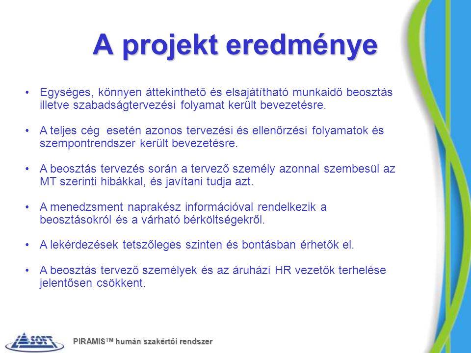 A projekt eredménye PIRAMIS TM humán szakértői rendszer Egységes, könnyen áttekinthető és elsajátítható munkaidő beosztás illetve szabadságtervezési folyamat került bevezetésre.