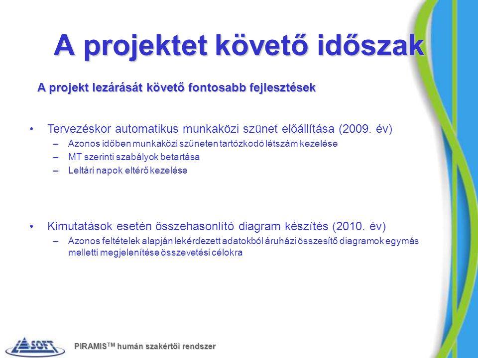 A projektet követő időszak A projekt lezárását követő fontosabb fejlesztések PIRAMIS TM humán szakértői rendszer Tervezéskor automatikus munkaközi szünet előállítása (2009.