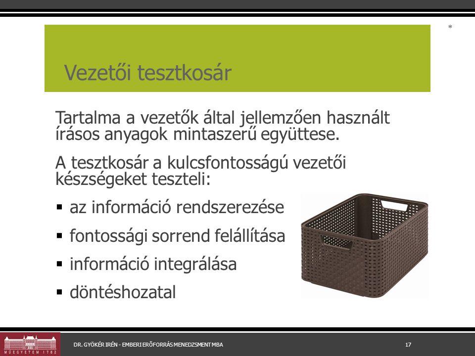 Vezetői tesztkosár Tartalma a vezetők által jellemzően használt írásos anyagok mintaszerű együttese.