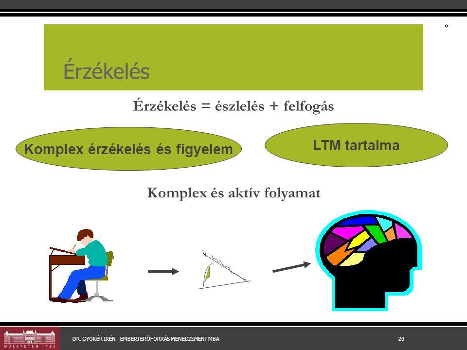 Érzékelés * Komplex érzékelés és figyelem LTM tartalma Érzékelés = észlelés + felfogás Komplex és aktív folyamat DR.