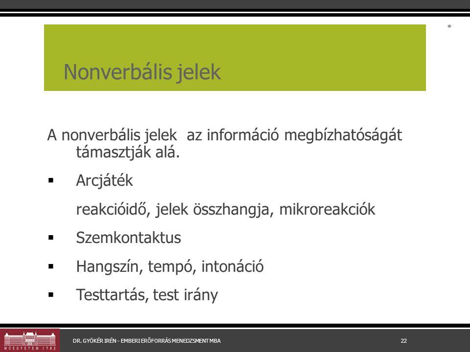 Nonverbális jelek A nonverbális jelek az információ megbízhatóságát támasztják alá.  Arcjáték reakcióidő, jelek összhangja, mikroreakciók  Szemkonta