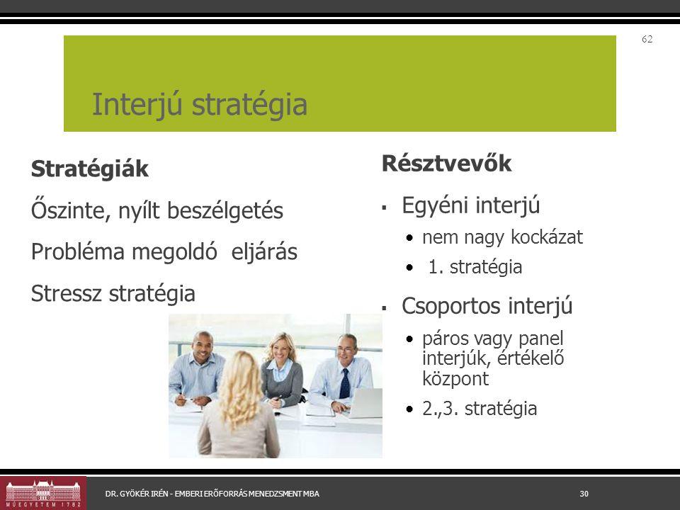 Interjú stratégia Stratégiák Őszinte, nyílt beszélgetés Probléma megoldó eljárás Stressz stratégia Résztvevők ▪ Egyéni interjú nem nagy kockázat 1.