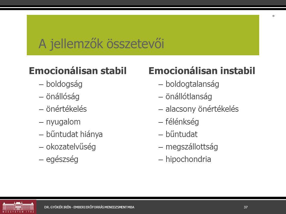 A jellemzők összetevői Emocionálisan stabil – boldogság – önállóság – önértékelés – nyugalom – bűntudat hiánya – okozatelvűség – egészség Emocionálisa