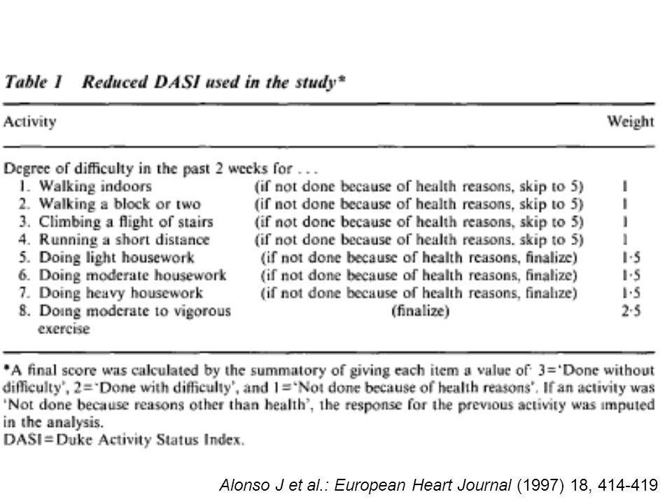 Alonso J et al.: European Heart Journal (1997) 18, 414-419