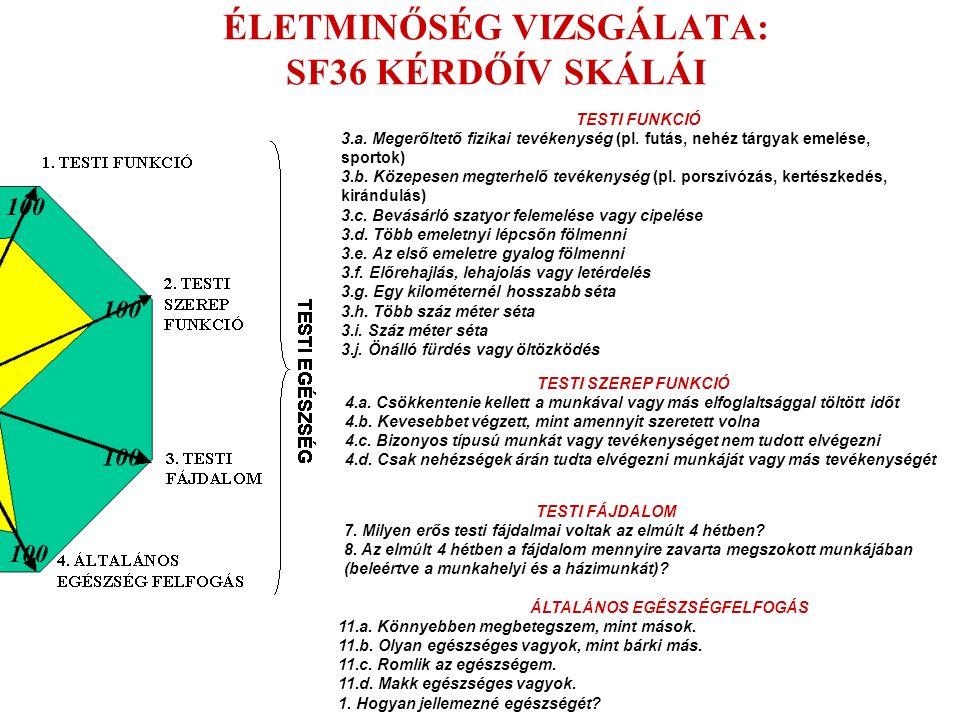 ÉLETMINŐSÉG VIZSGÁLATA: SF36 KÉRDŐÍV SKÁLÁI TESTI FUNKCIÓ 3.a.