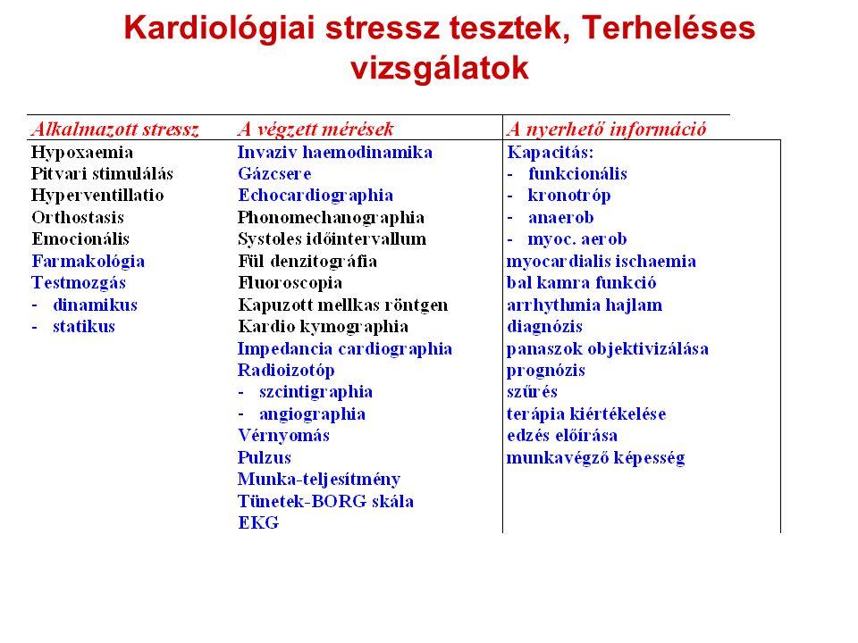 Kardiológiai stressz tesztek, Terheléses vizsgálatok