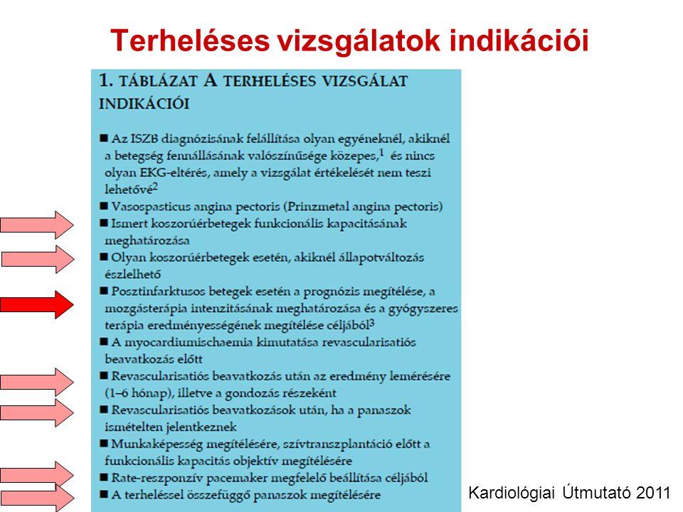 Terheléses vizsgálatok indikációi Kardiológiai Útmutató 2011