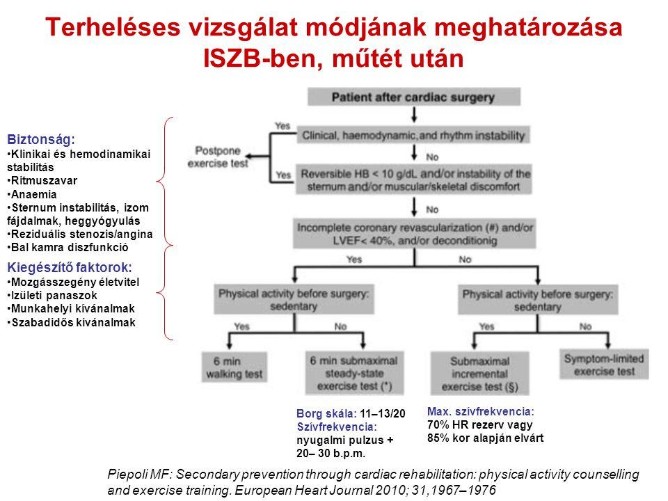 Terheléses vizsgálat módjának meghatározása ISZB-ben, műtét után Piepoli MF: Secondary prevention through cardiac rehabilitation: physical activity co