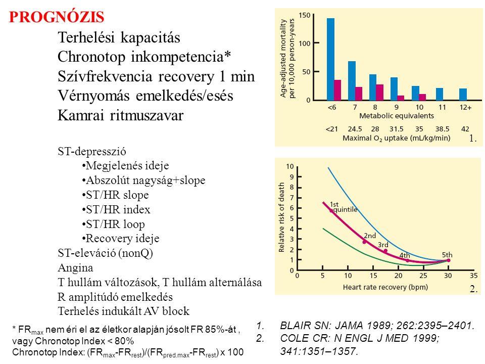 PROGNÓZIS Terhelési kapacitás Chronotop inkompetencia* Szívfrekvencia recovery 1 min Vérnyomás emelkedés/esés Kamrai ritmuszavar ST-depresszió Megjele