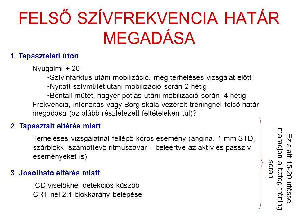FELSŐ SZÍVFREKVENCIA HATÁR MEGADÁSA 1.