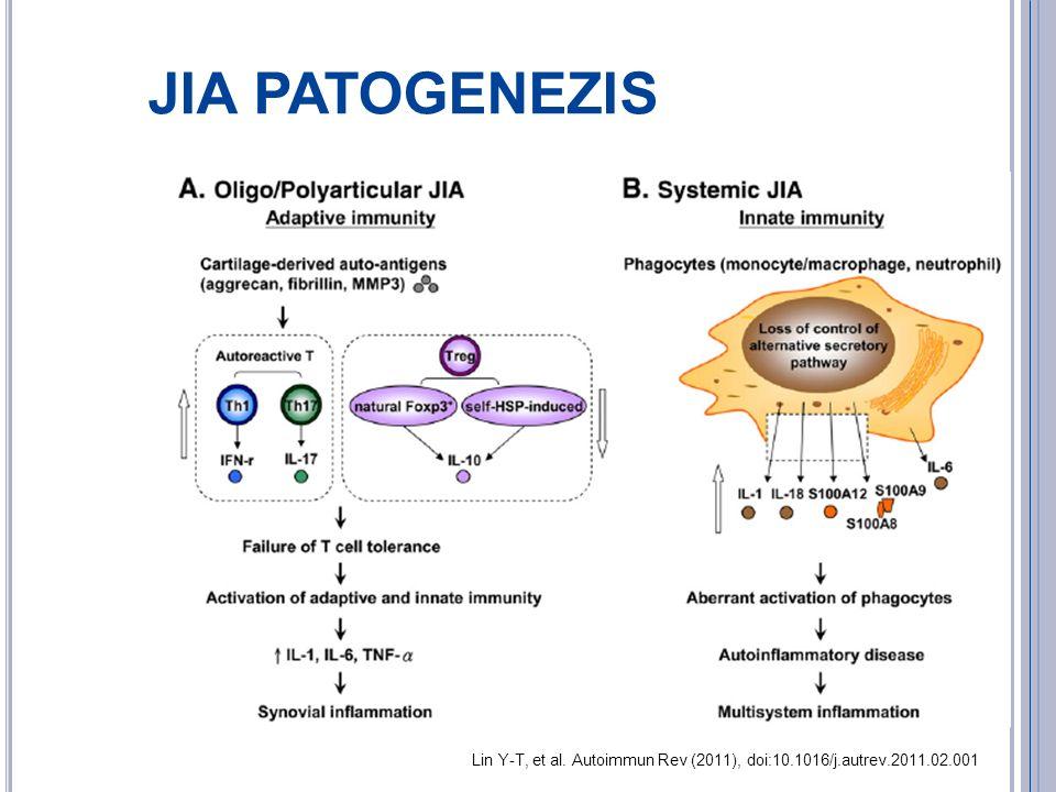 JIA PATOGENEZIS Lin Y-T, et al. Autoimmun Rev (2011), doi:10.1016/j.autrev.2011.02.001